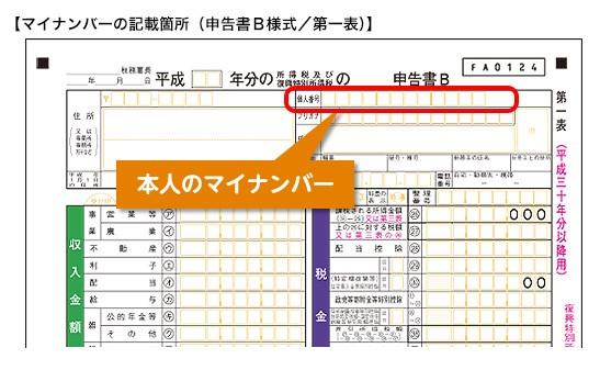 マイナンバー記載箇所(申告書B様式・第一表)