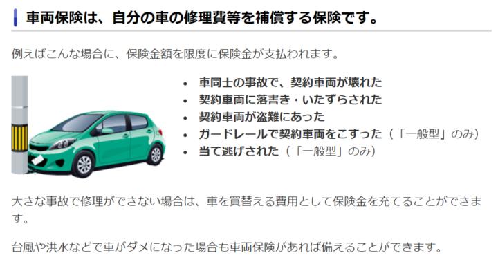 車両保険は、どんな仕組み?