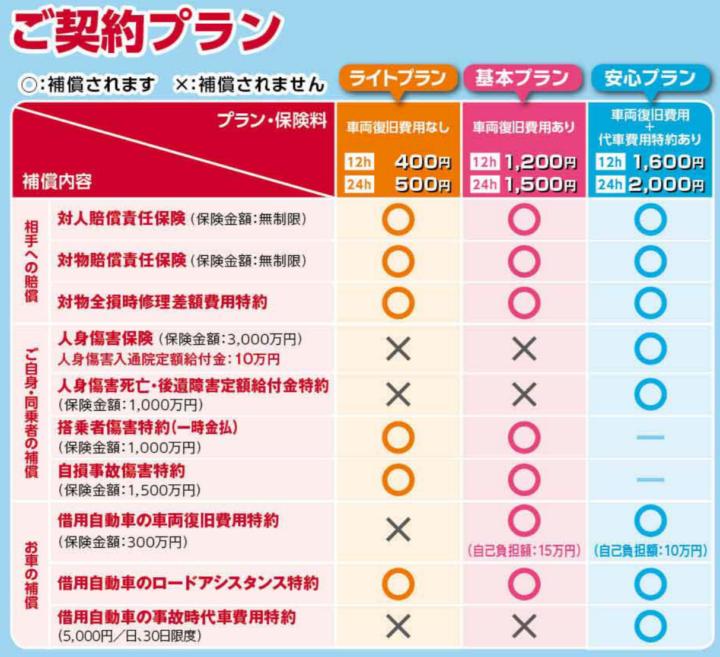 損保ジャパン日本興亜【乗るピタ】