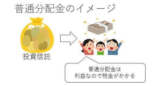 分配金の税金