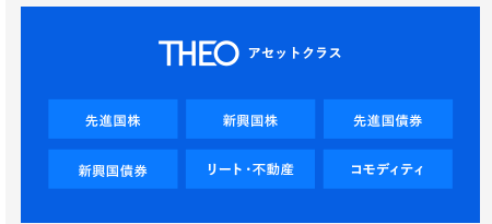 theo アセットクラス