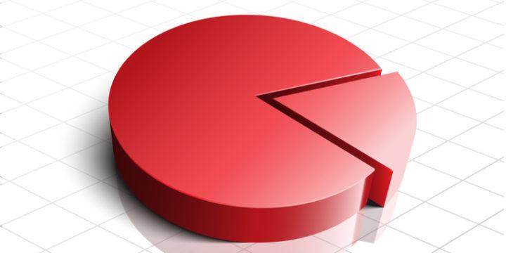 専業主婦と働く主婦の割合は反転傾向!