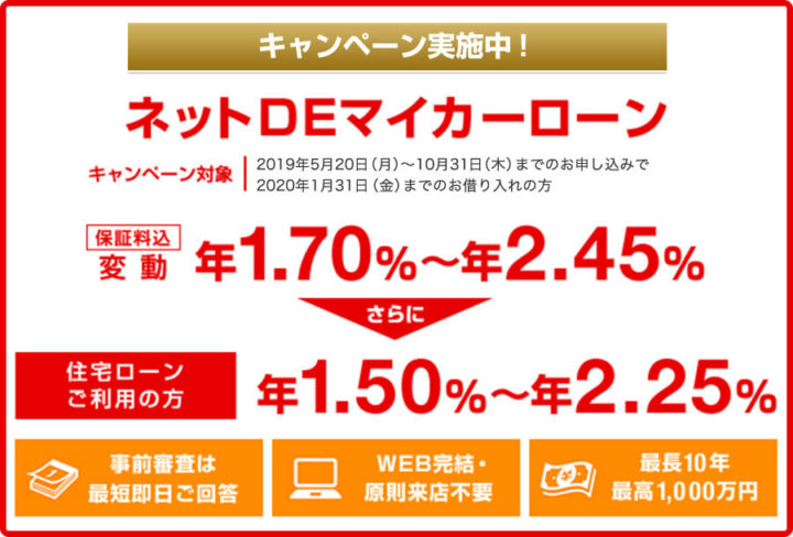 三菱UFJ銀行 ネットDEマイカーローン