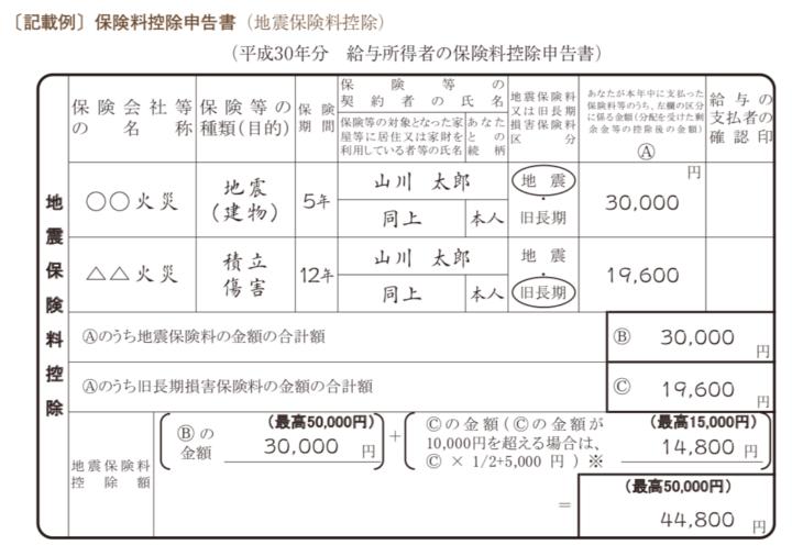 給与所得者の保険料控除申告書(地震保険料控除欄)の記載例