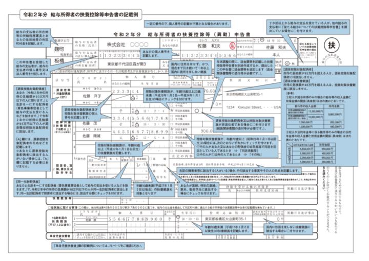 給与所得者の扶養控除等申告書の書き方(記入例)