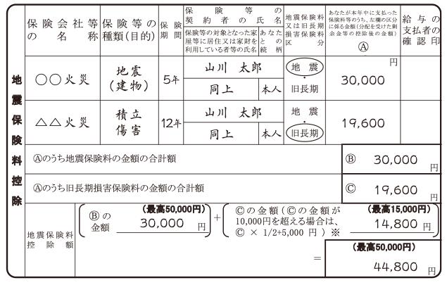 保険料控除等申告書 記入例2