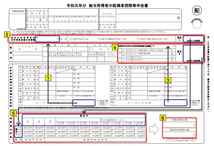 控除額計算と申告書の記入方法
