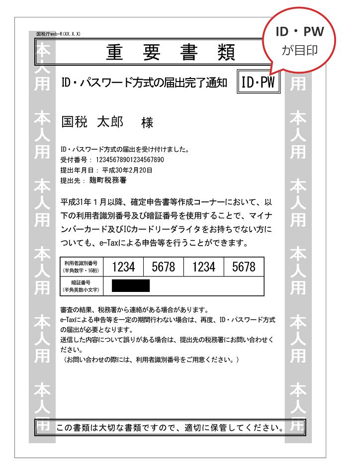 ID・パスワード方式による申告書作成手順