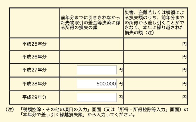 【年間損益報告書の例】2