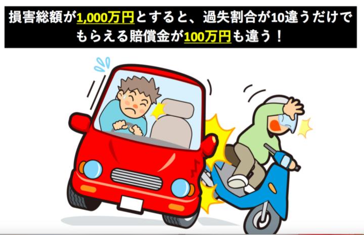 自動車とバイクの交通事故