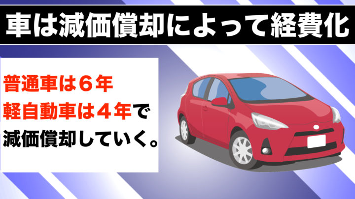 車の減価償却費について