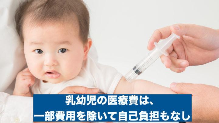 乳幼児の医療費の助成制度