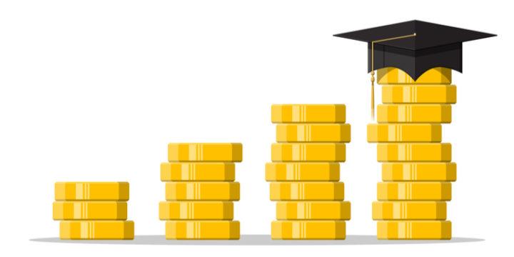 子どもの学習費の総額・平均(幼稚園〜高校)