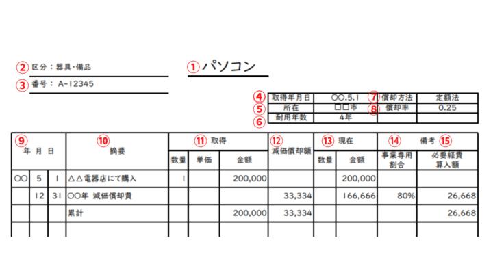 固定資産台帳の記入例